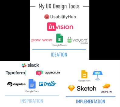 UX - tools